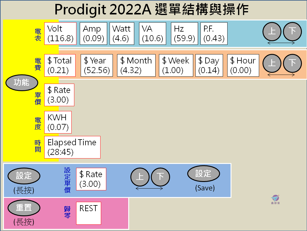 Pixnet-0392-01