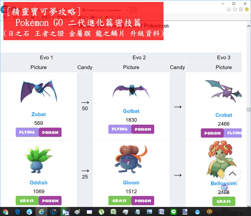 [精靈寶可夢攻略]Pokemon GO 二代進化篇密技篇 (道具虛寶 日之石 王者之證 金屬膜 龍之鱗片 升級資料) 二代寶可夢