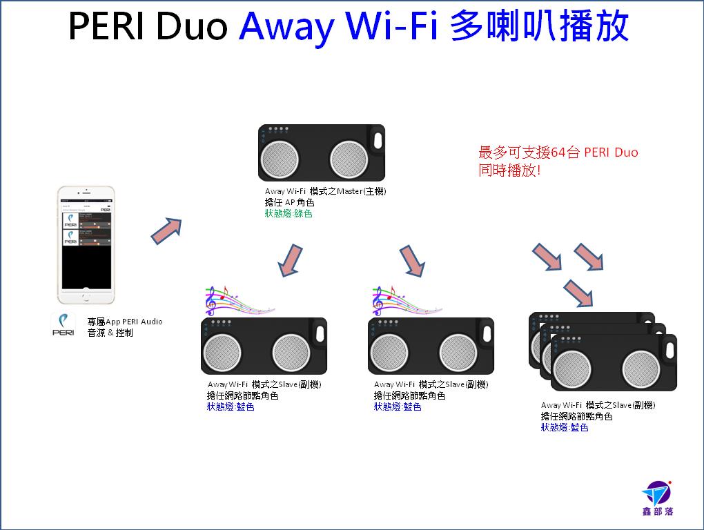 Pixnet-0581-08(updated)