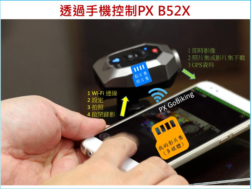 Pixnet-0622-01