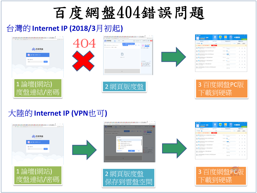 Pixnet-0664-04(updated)