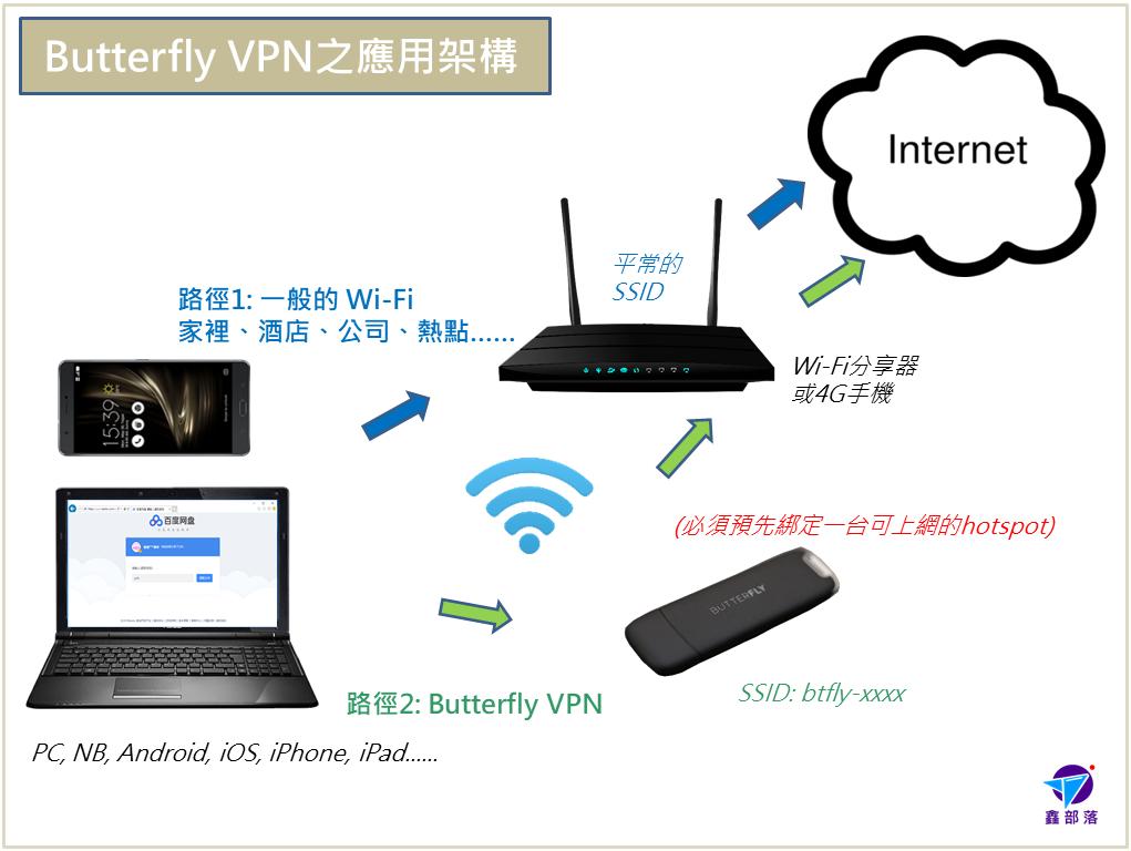 Pixnet-0720-01 new