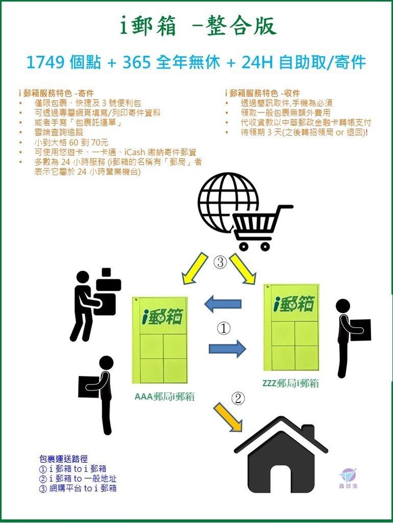 Pixnet-0911-45.JPG