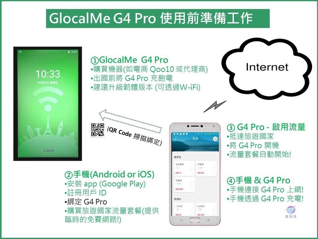 Pixnet-0920-01.JPG