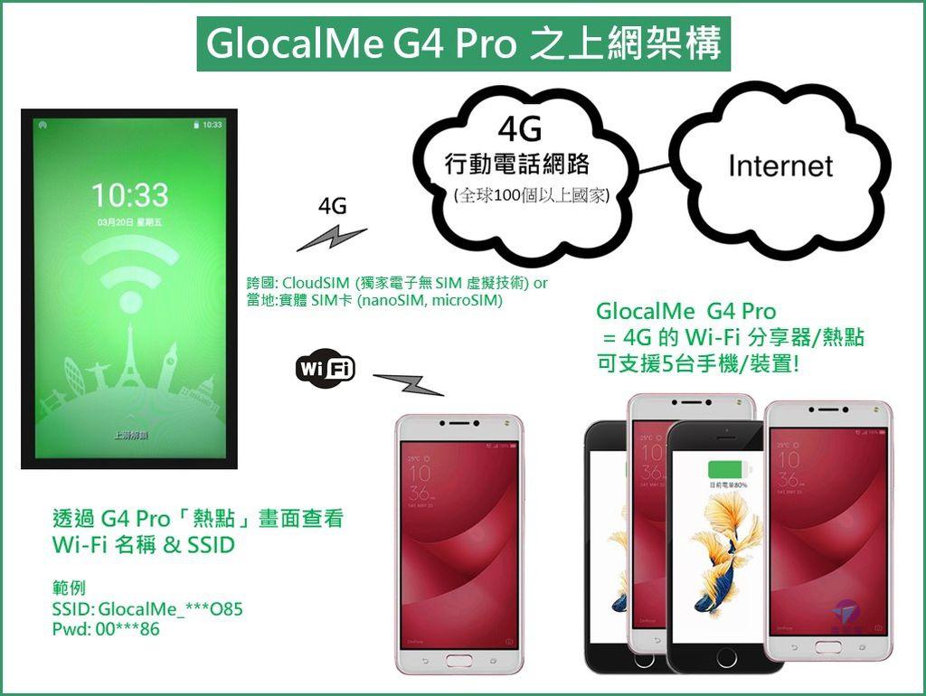 Pixnet-0920-02.JPG