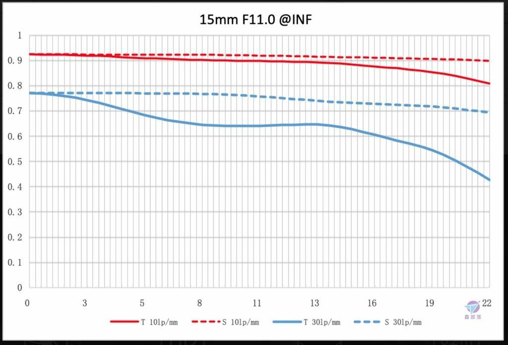 Pixnet-0909-117 NiSi Lens 08_结果.jpg