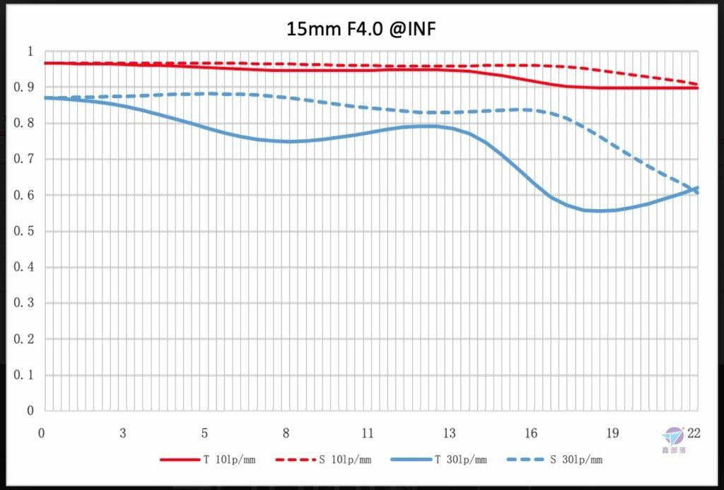 Pixnet-0909-115 NiSi Lens 06_结果.jpg