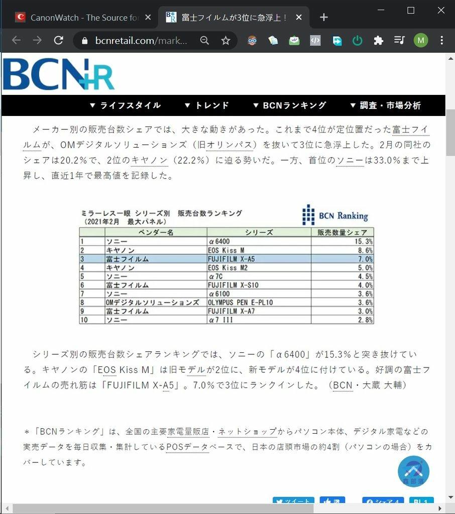 S-Pixnet-1045-02 bcn ranking 20210325 02_结果.jpg