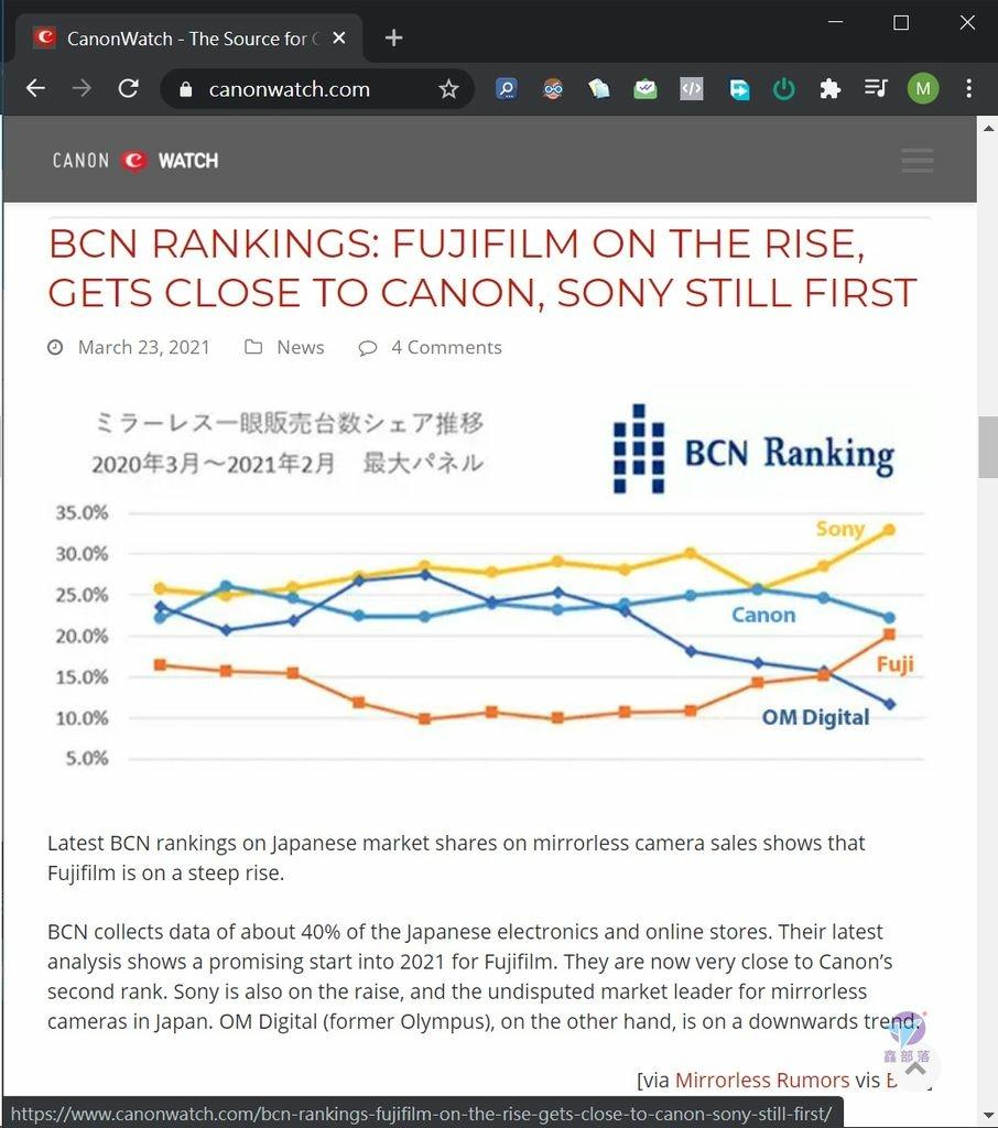 S-Pixnet-1045-01 bcn ranking 20210325 01_结果.jpg