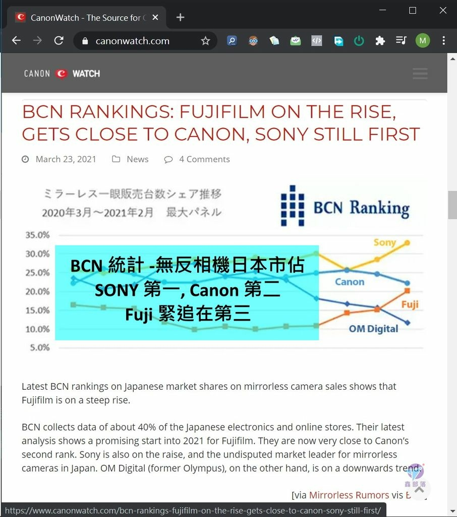 S-Pixnet-1045-03 bcn ranking 20210325 01 - 複製_结果.jpg