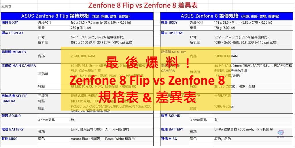 Pixnet-1054-032 asus zenfone 8 spec 03_结果 - 複製.jpg