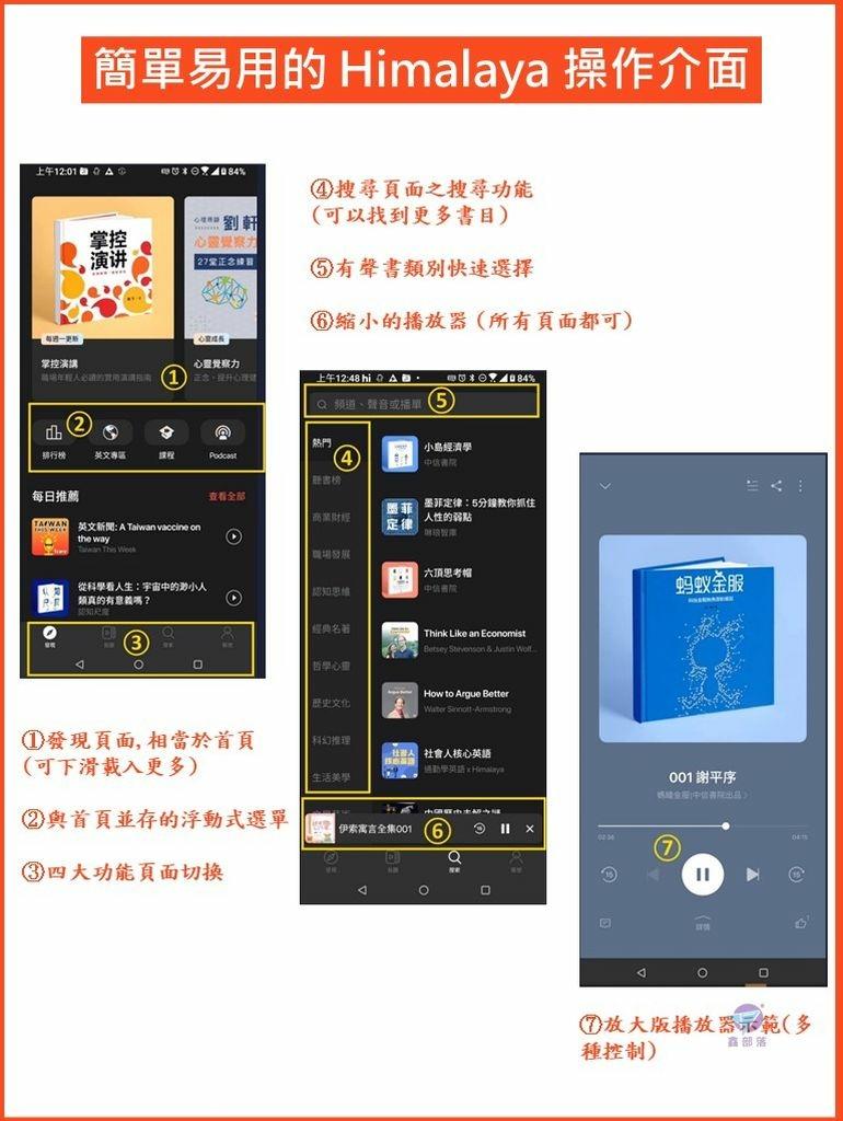 Pixnet-1061-019 投影片2_结果.jpg