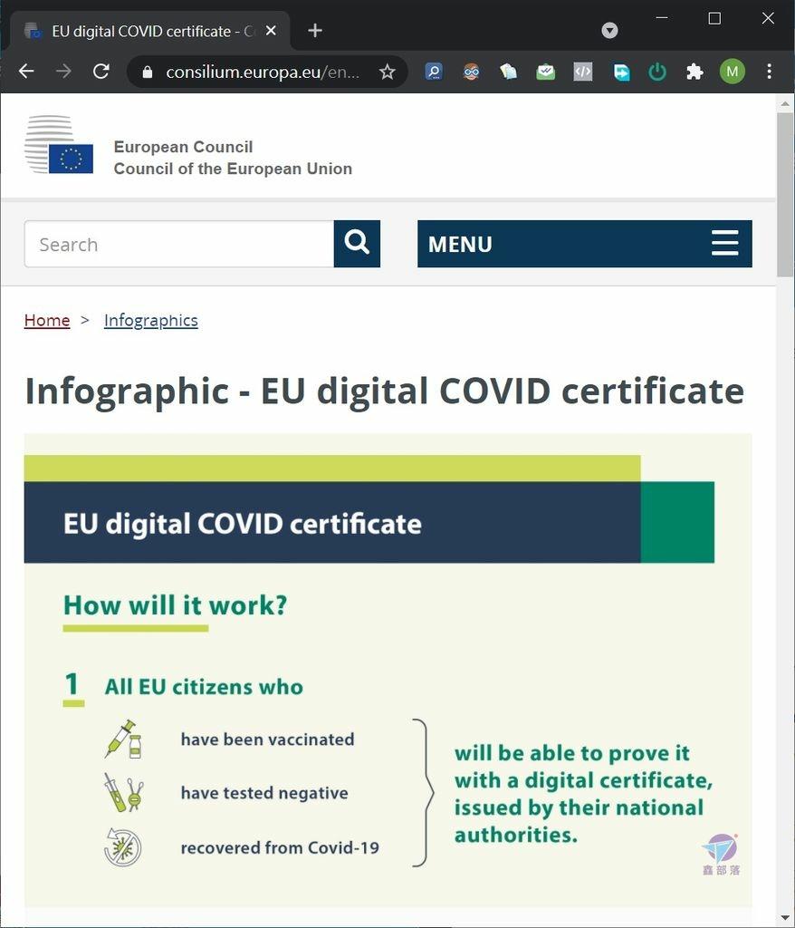 Pixnet-1062-013 EU digital COVID certificate vassine passport_结果.jpg