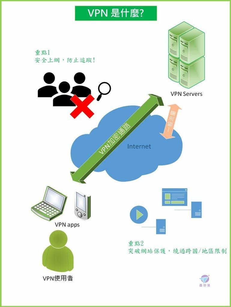 Pixnet-1089-001 投影片1_结果.JPG
