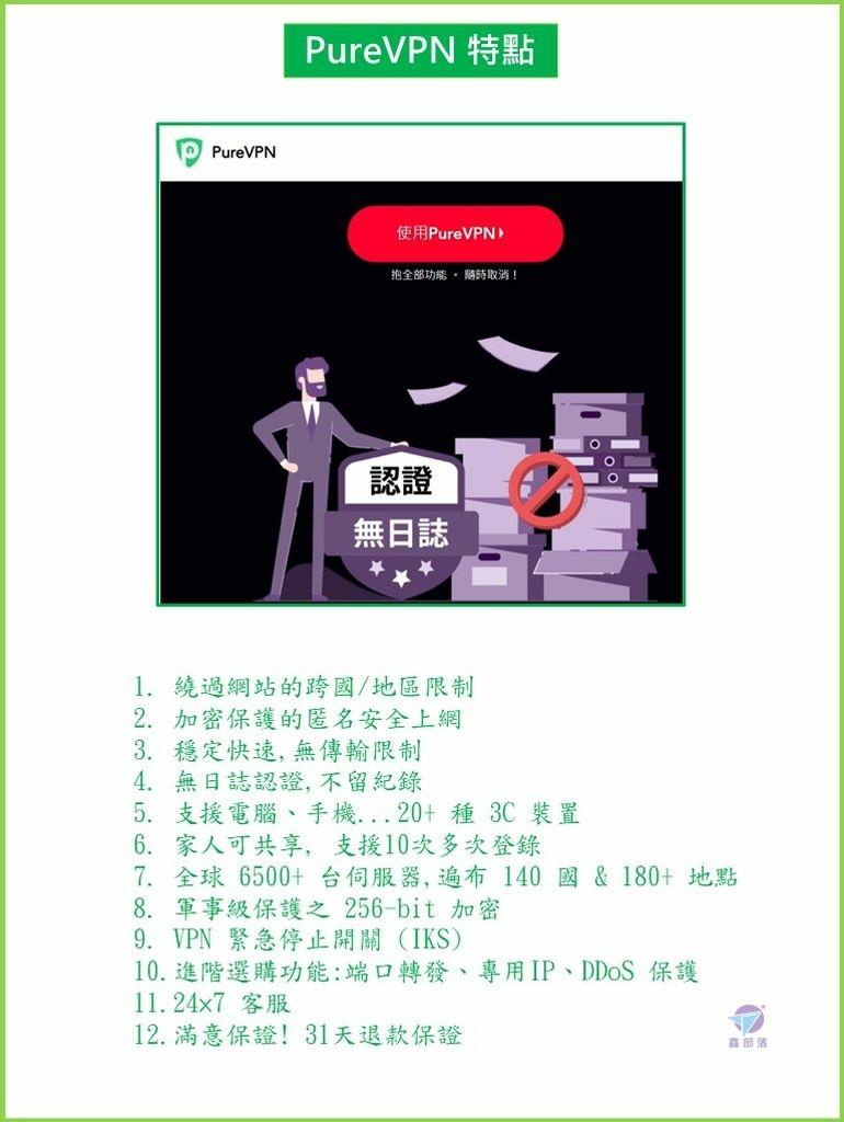 Pixnet-1089-003 投影片3_结果.JPG