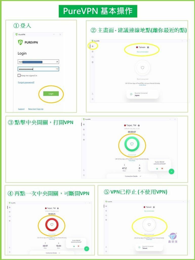 Pixnet-1089-020 投影片4_结果.JPG