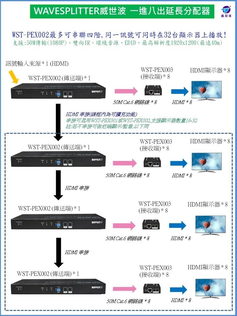 Pixnet-1105-046 投影片3.JPG
