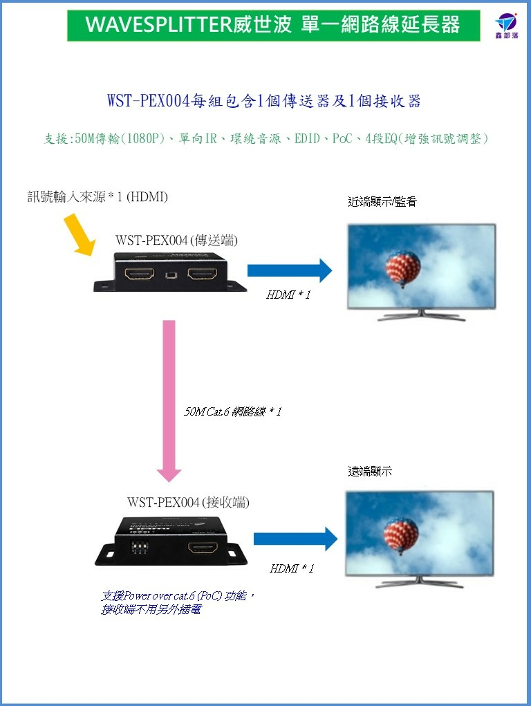 Pixnet-1105-047 投影片4.JPG