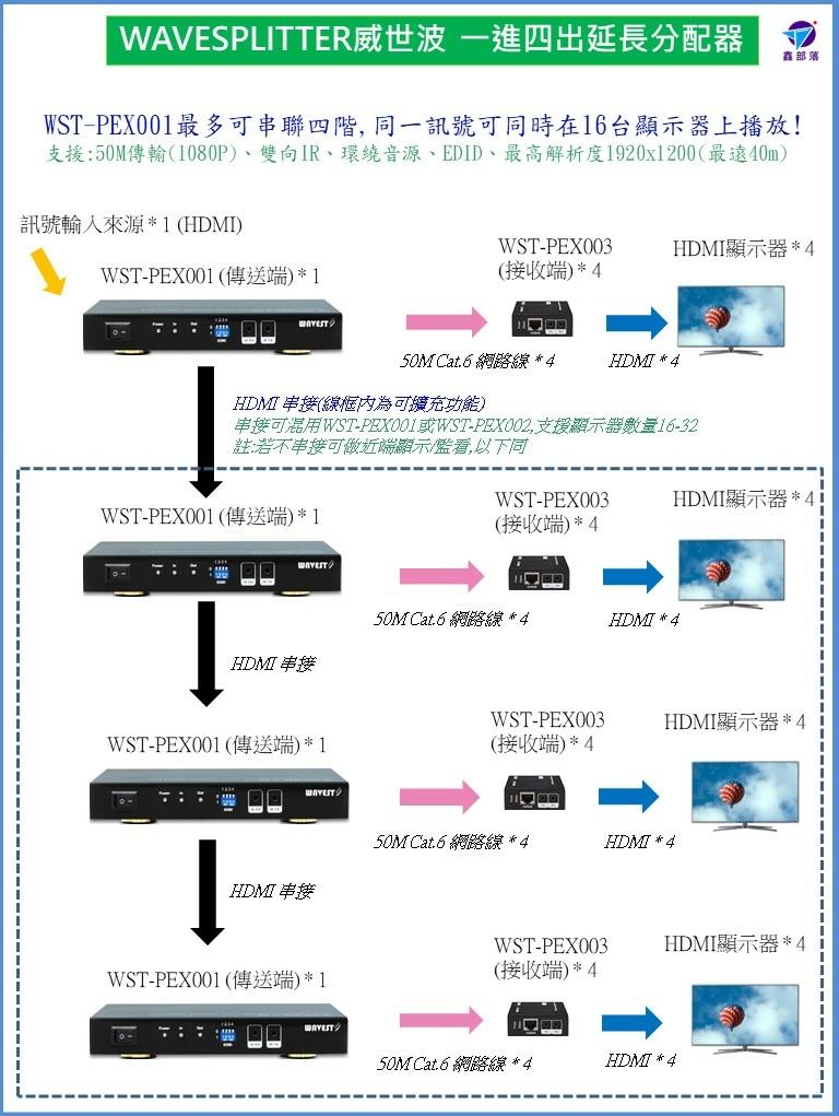 Pixnet-1105-045 投影片2.JPG