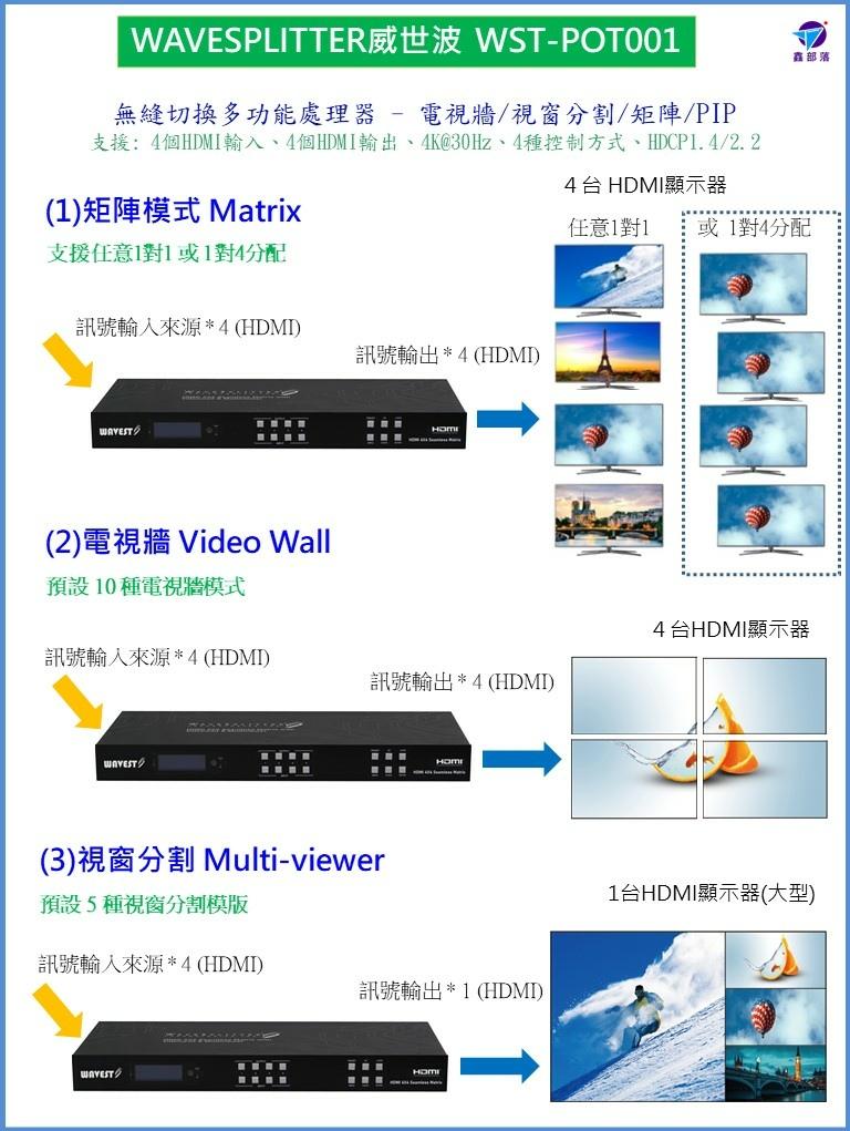 Pixnet-1105-044 投影片1.JPG