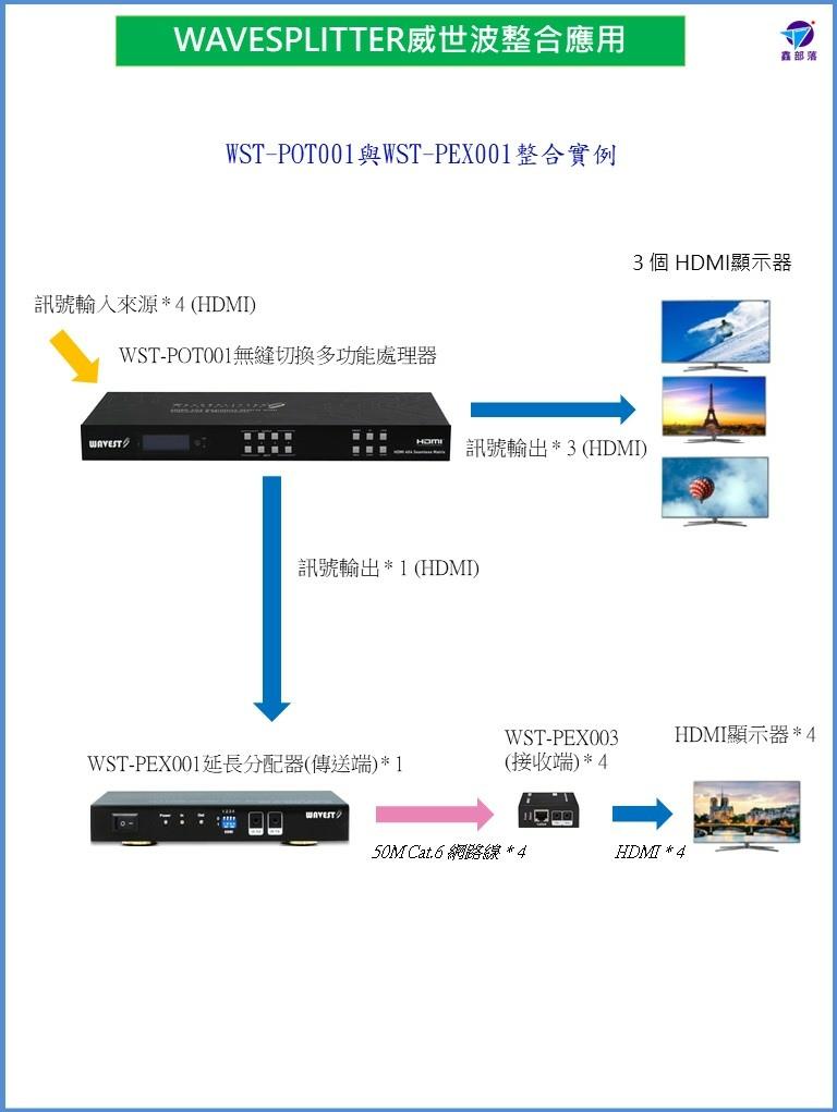 Pixnet-1105-048 投影片5.JPG