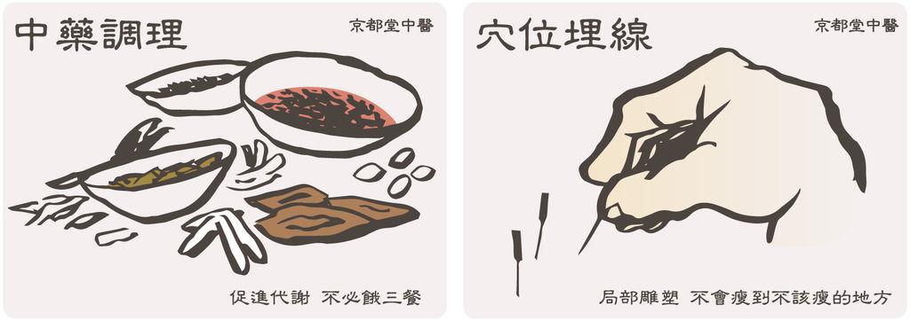 中醫減重減肥瘦身京都堂中醫推薦費用埋線減重 (1).jpg