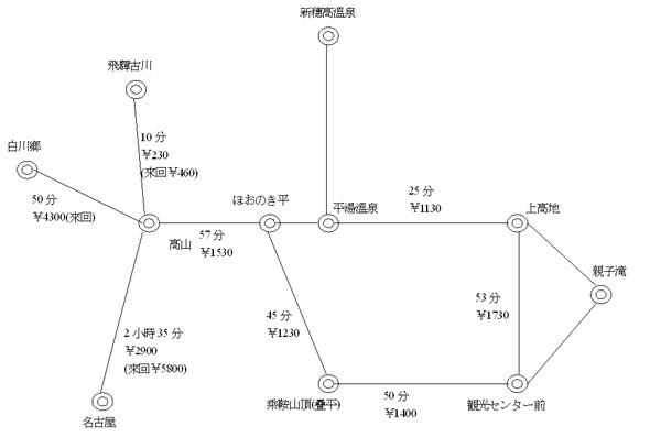 北陸地圖.bmp