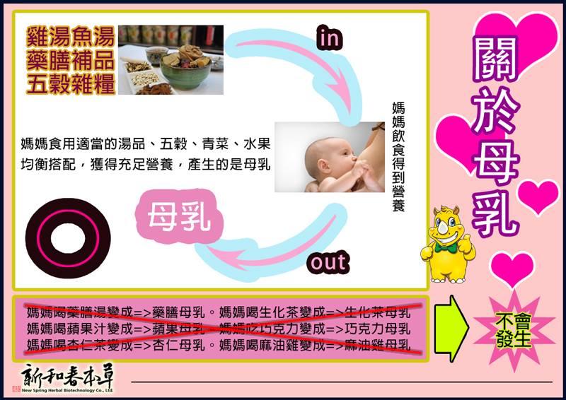 食用藥膳,會不會對新生兒有任何影響20130912