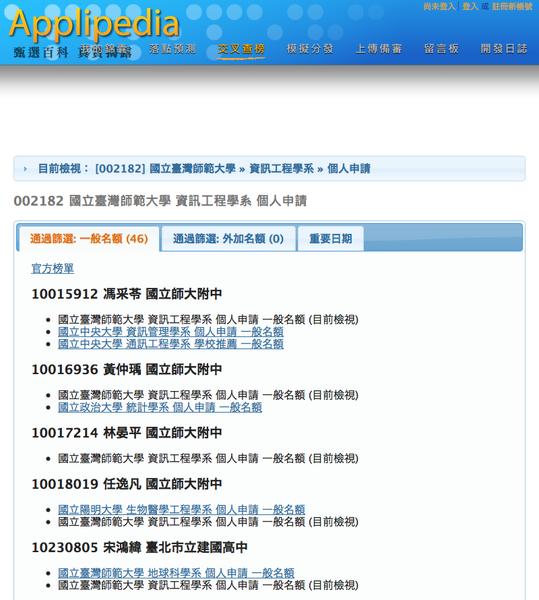 cropped-交叉查榜:[002182] 國立臺灣師範大學 » 資訊工程學系 » 個人申請 | Applipedia 甄選百科 (20090319).png
