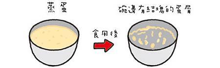 一個人愉快做料理_膳後清潔_1.jpg
