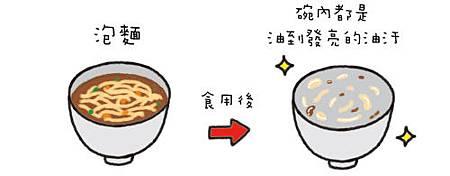 一個人愉快做料理_膳後清潔_3.jpg