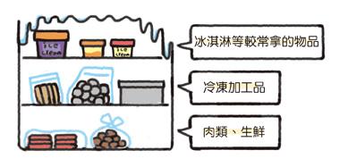 大篇-冰箱分裝保存心得分享05