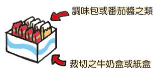大篇-冰箱分裝保存心得分享02