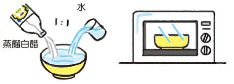 大-檸檬和醋03