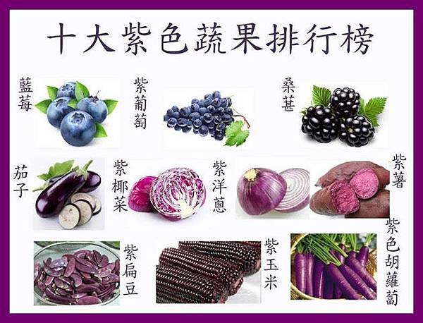 十大紫色蔬果排行