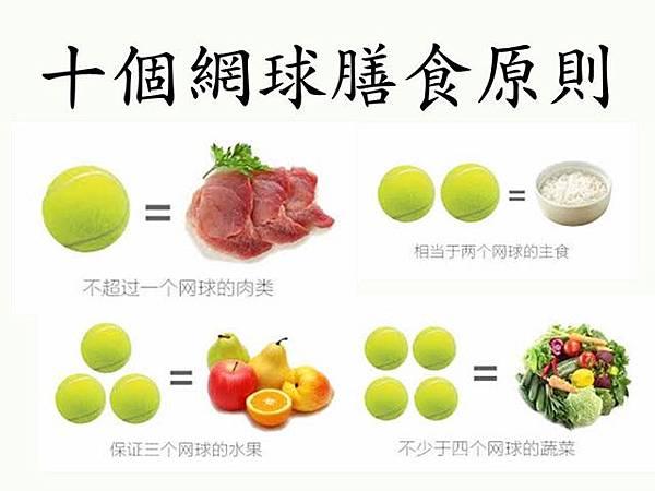 十個網球膳食原則