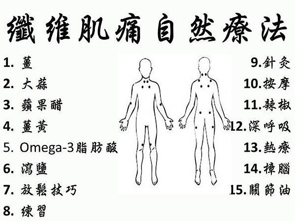 如何治療纖維肌痛症 (2)