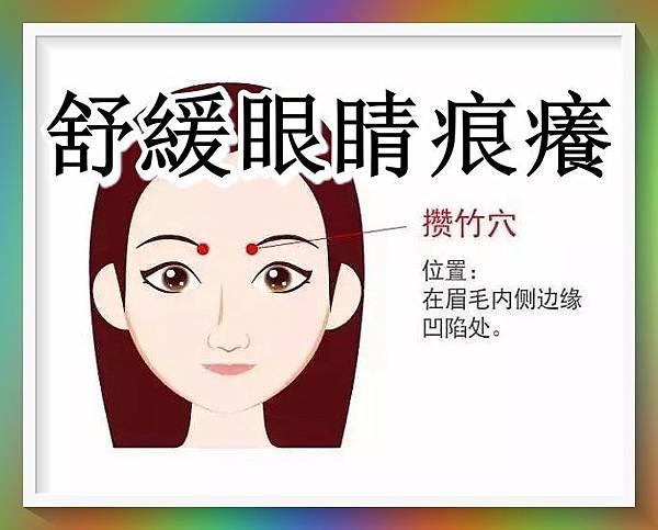 為何會眼睛痕癢,該如何是好? (2).jpg