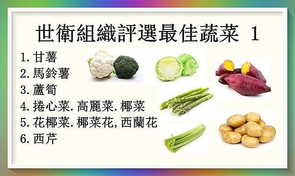 世衛組織評選最佳蔬菜 1.jpg