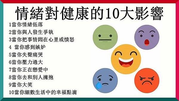 情緒對健康的10大影響1.jpg