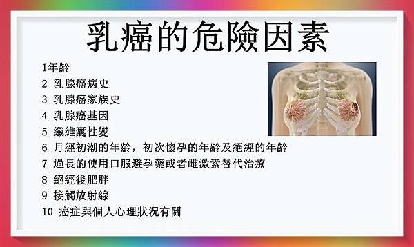 乳癌的危險因素2.jpg