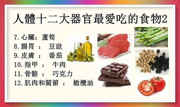 人體十二大器官最愛吃的食物2b.jpg