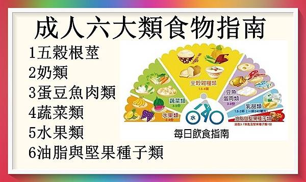 如何均衡飲食…成人六大類食物指南! (1).jpg