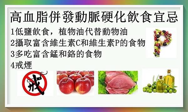 高血脂併發動脈硬化飲食宜忌 4a (2).jpg