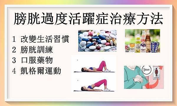 膀胱過度活躍症治療方法.jpg