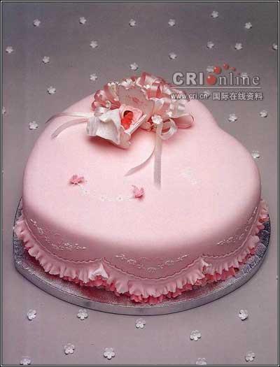 生日蛋糕測精算指數~2