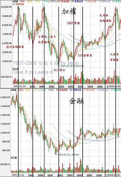 金融20080311