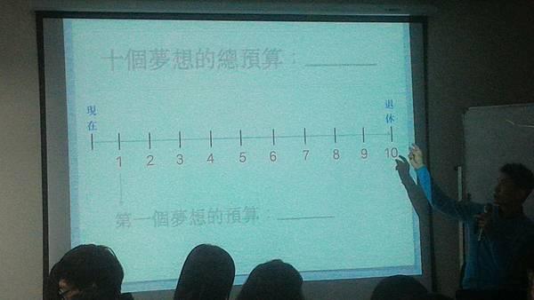 黃千碩老師 迷你退休 腦力開發 右腦圖像式