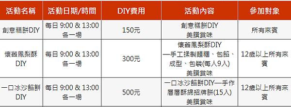郭元益DIY.png