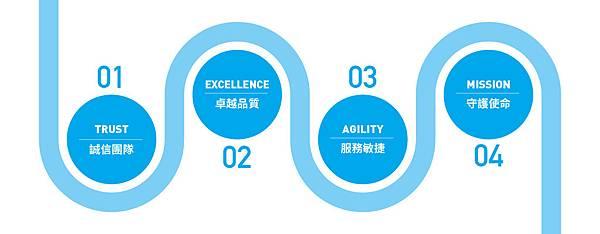 樂衛康 品牌設計-樂衛康-網頁配圖-02.jpg